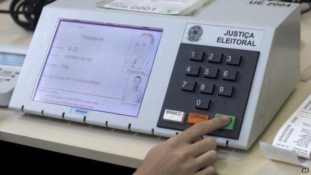 Electronic ballot box