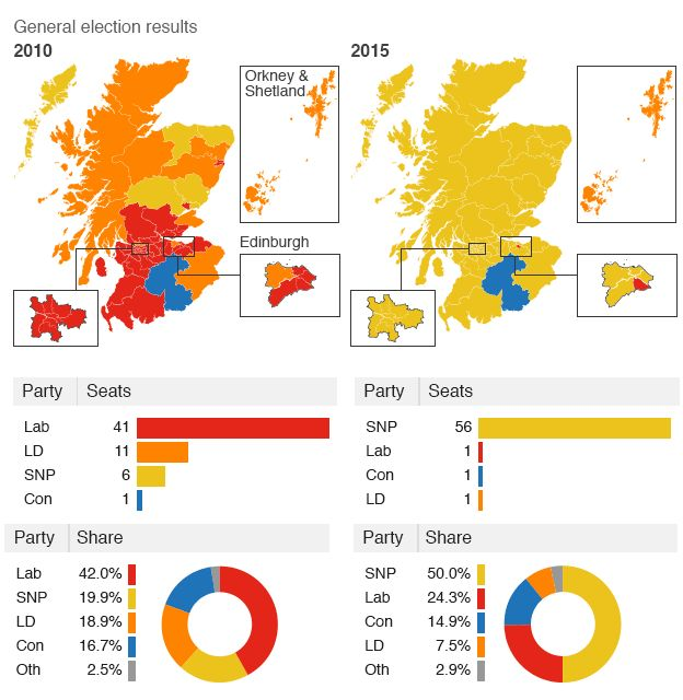 Us Election Electoral Map Calculator Globalinterco - Fillable us election map