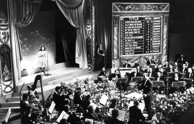 The Eurovision Song Contest in 1960