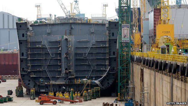 Heavy metal: Life at the world's largest shipyard - BBC News