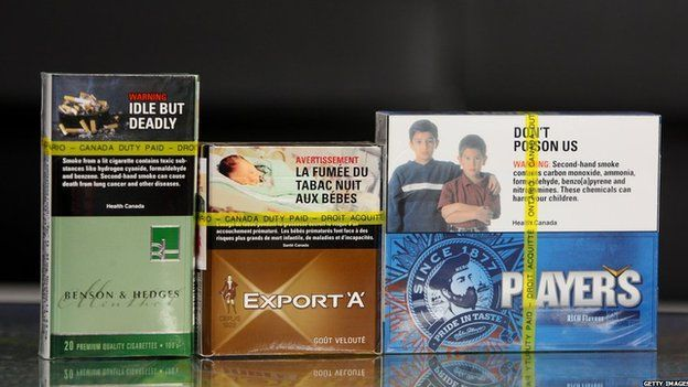 Current Canadian cigarette packages have strong health warnings