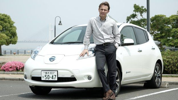 Rupert in front of the Nissan Leaf
