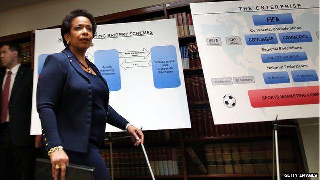 Loretta E Lynch announces charges against FIFA executives