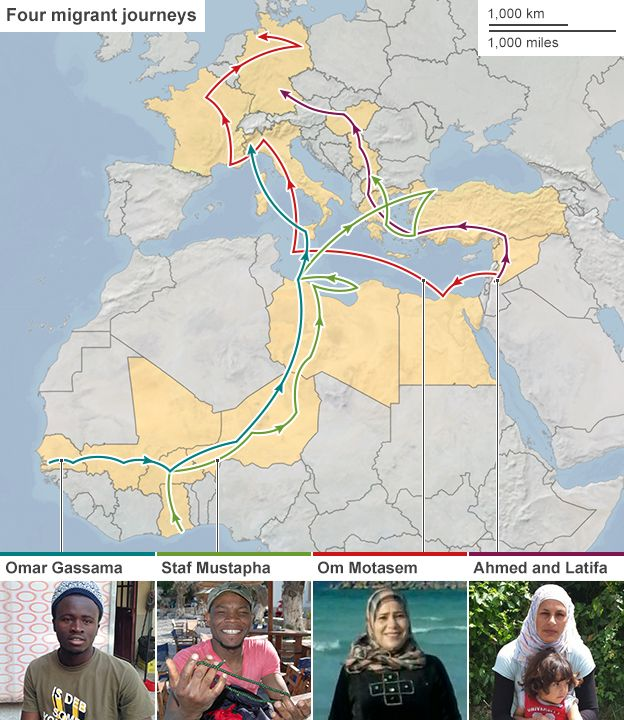 Map showing four migrant journeys