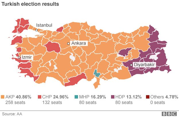 Turkey election graphic