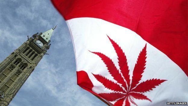 Canadian Supreme Court