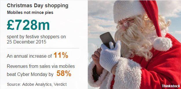 Christmas Day datapic