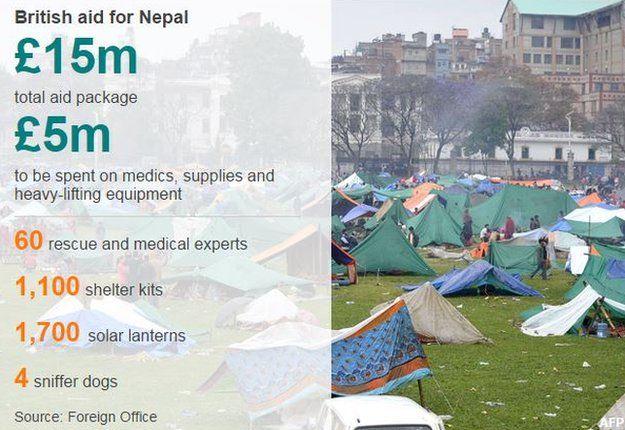 Nepal graphic