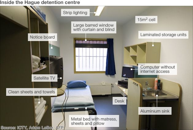 A cell in the Hague detention centre