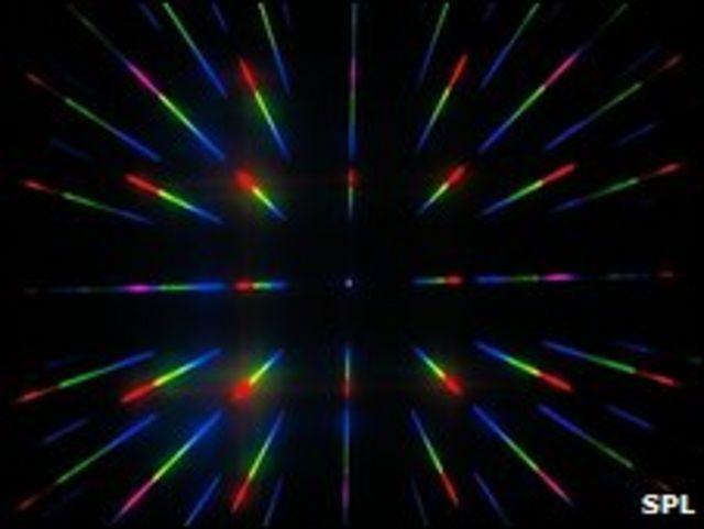 Espectro de luz blanca en 2D