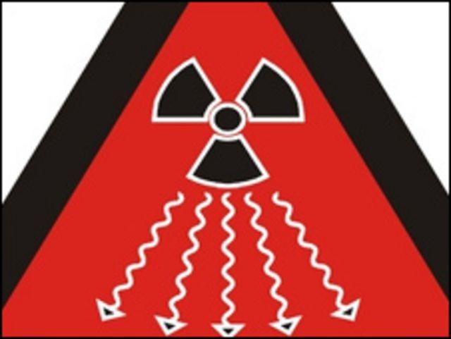 Símbolo de radioactividad