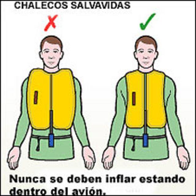 Chalecos salvavidas