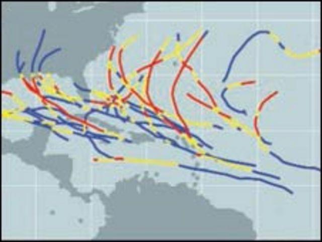 Gráfica de huracanes de más intensidad (NOAA)