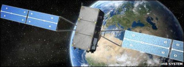 أنظمة مراقبة الفضاء