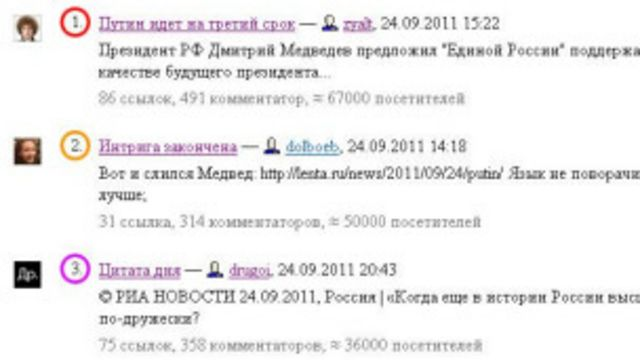 Страница самых популярных блогов