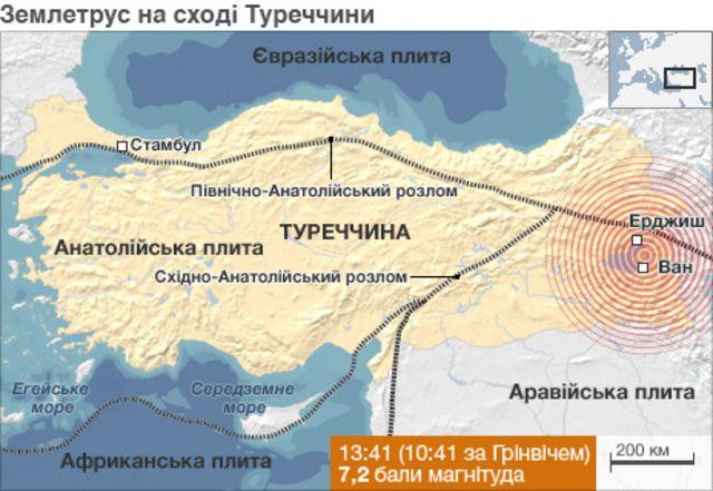 Місце землетрусу