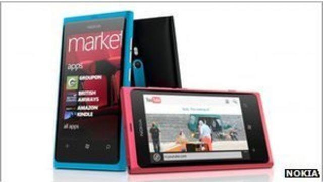 Kenya mobile