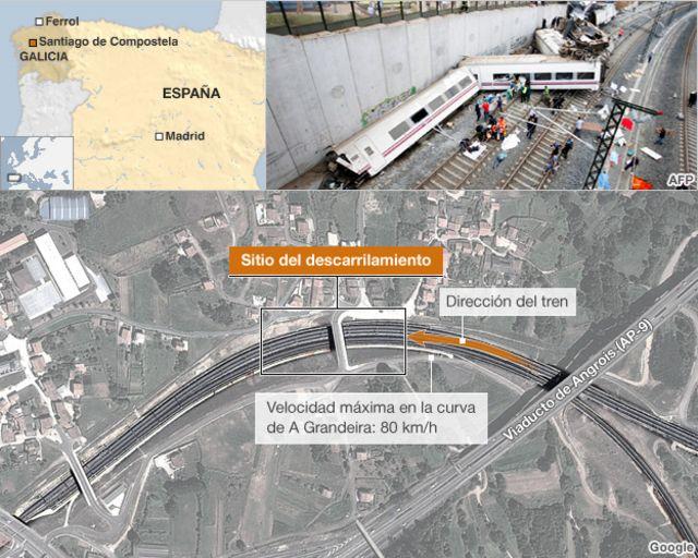 Mapa del accidente en Galicia