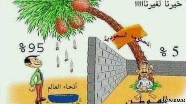 Sauditas twitter