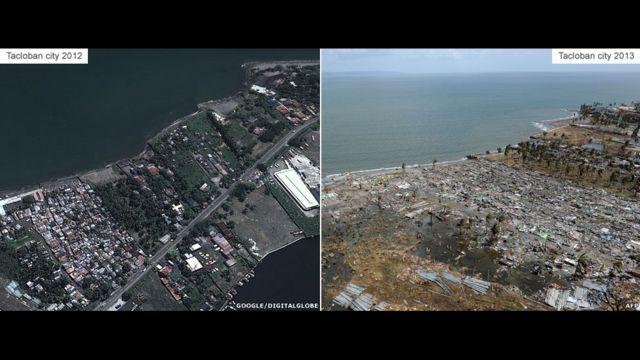 Birnin Tacloban: Jiya da Yau