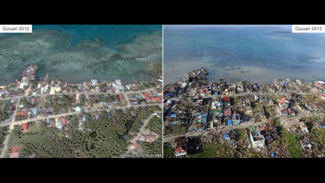 Garin Guiuan - Jiya da yau