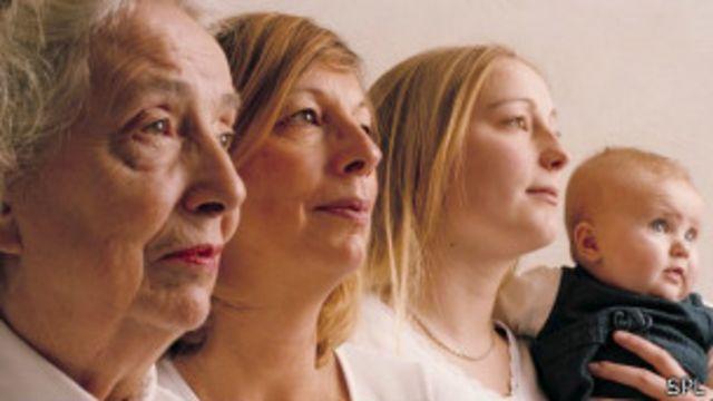 Семья в нескольких поколениях