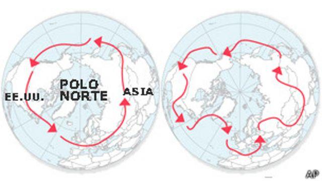 Mapa de la corriente en chorro del Polo Norte