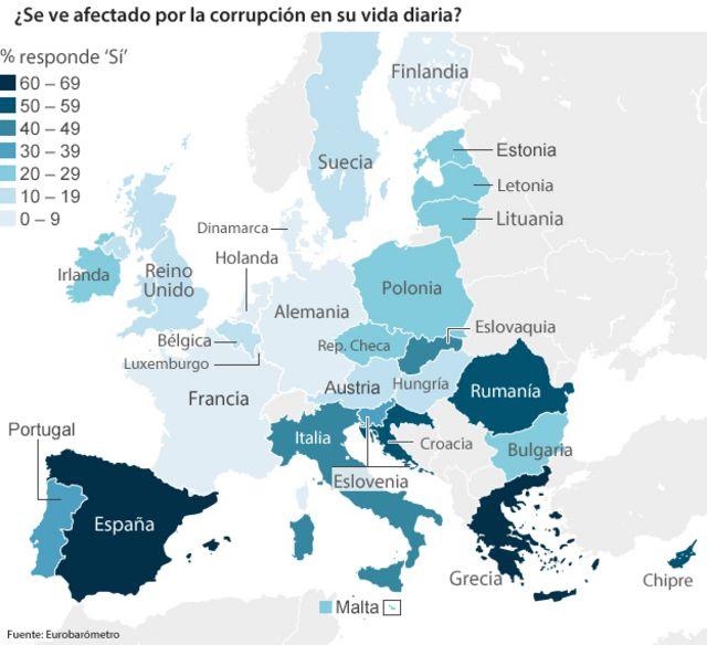 Mapa de la corrupción en Europa