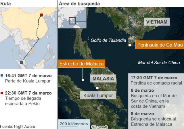 Mapa del trayecto del vuelo MH370