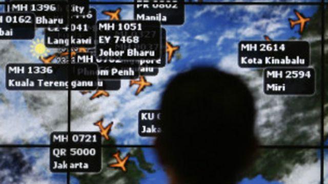 Pantalla de control de tráfico aéreo