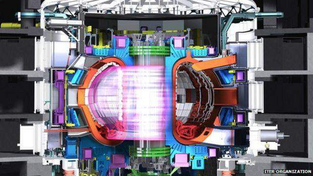 En el sur de Francia se construye el reactor de fusión nuclear más grande del mundo.