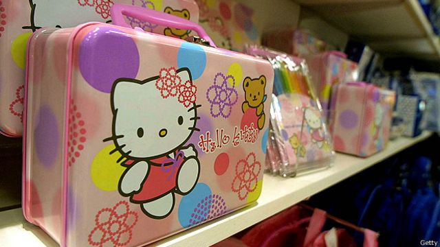 Lonchera de Hello Kitty