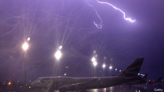 Avión bajo tormenta