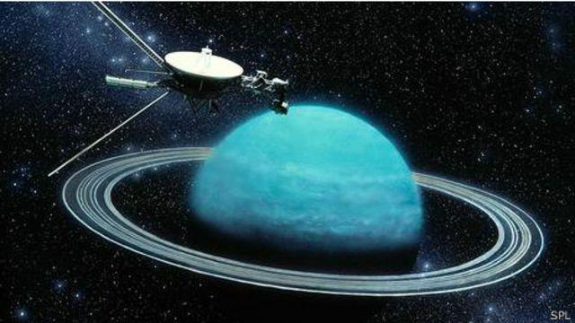 Nave Voyager y Urano