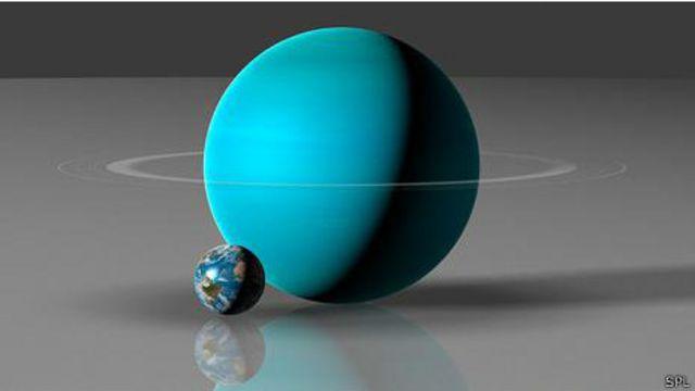 Urano y la Tierra