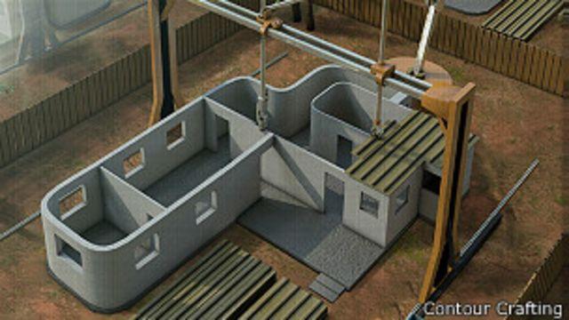 Tecnología de construcción Contour crafting