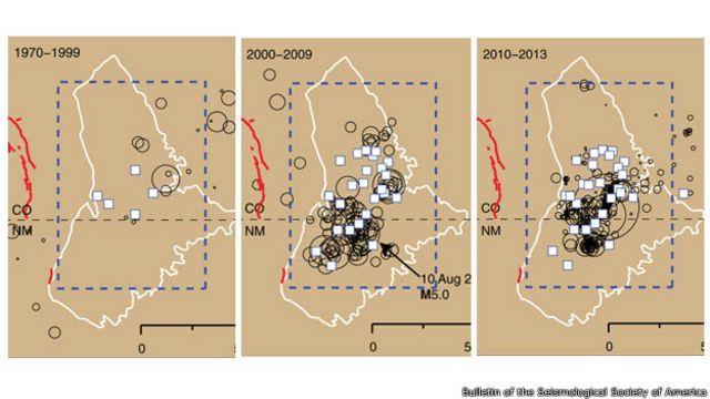 Gráfico de sismos en la Cuenca Raton, EE.UU.