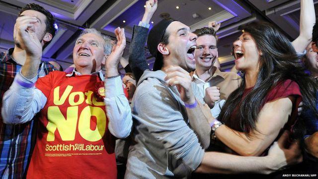 随着投票结果逐渐明朗,苏格兰独立的可能性迅速消散,反对独立阵营一片欢呼。