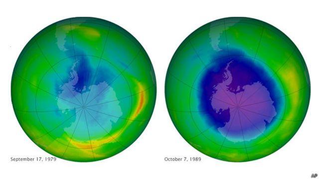 Gráfico capa de ozono.