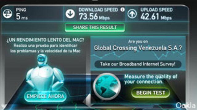 Test de Ookla de red de IPNET