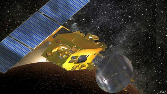 印度火星探測器曼加裏安號設計圖