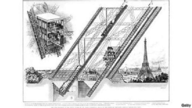 صورة تعود إلى عام 1889 تظهر التركيبات الخاصة بمصاعد برج إيفل