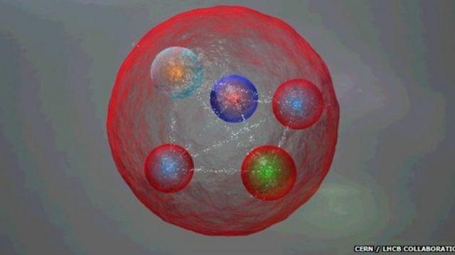 Pentakuark parçacığında kuarkların düzeni bu şekilde olabilir.