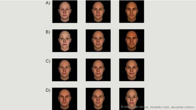 Imagens manipuladas para transmitir mais competência, dominância, extroversão e confiabilidade