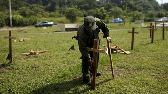 Muertes en El Salvador