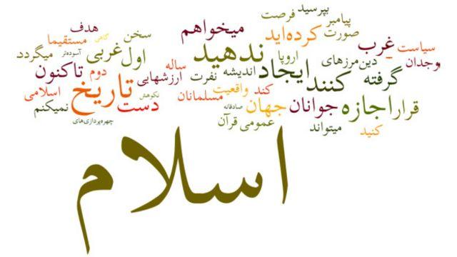 پنجاه کلمه پرکاربرد در نامه اول رهبر ایران به جوانان غربی