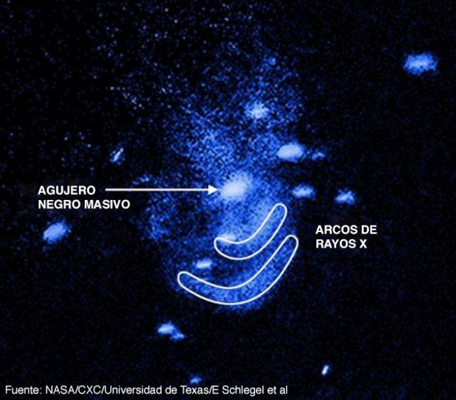 Eructo de agujero negro