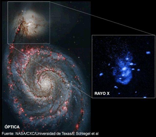 Galaxia NGC 5194