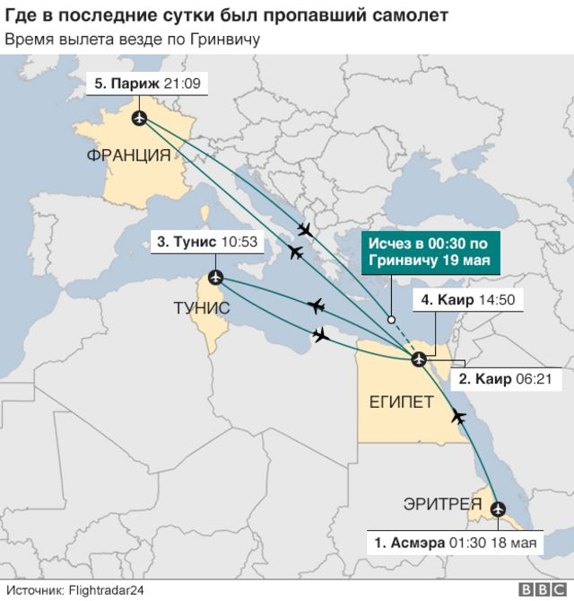EgyptAir карта полетов