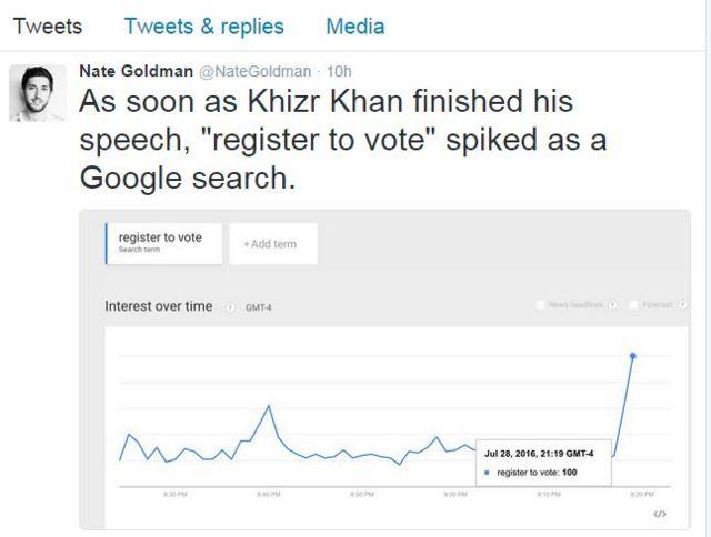 twitter khan